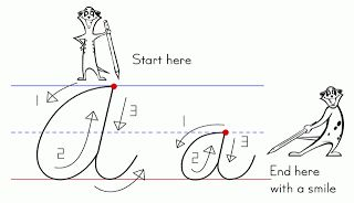 Good cursive resource website...shows animation go how to correctly make the letter.