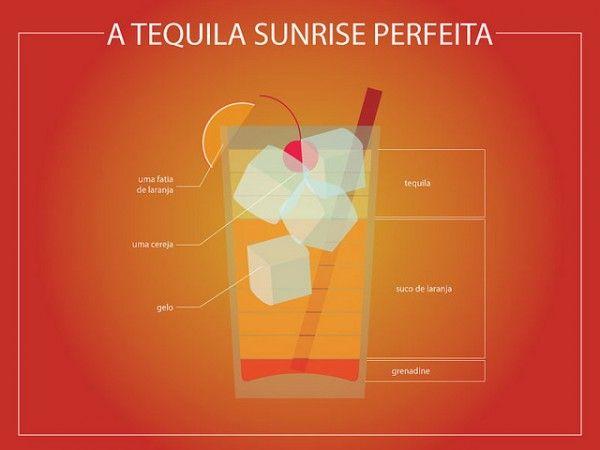 Ricetta per la Tequila Sunrise perfetta.  Infografica di Fabio Rex (https://www.flickr.com/photos/fabiorex/)