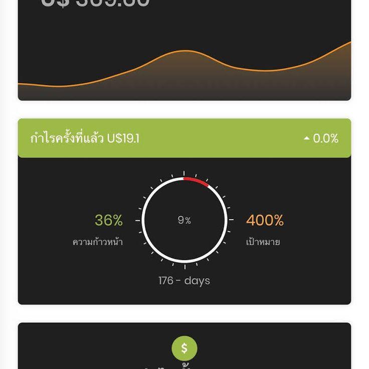 FXTrade Crypto บริการด้านการลงทุนด้านสกุลเงินดิจิตอลคร