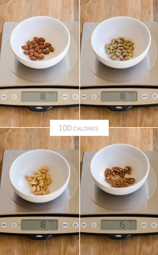 100 Calories of Nuts: A Visual Guide — Snack Tips from The Kitchn - this is so sad but a good reminder...