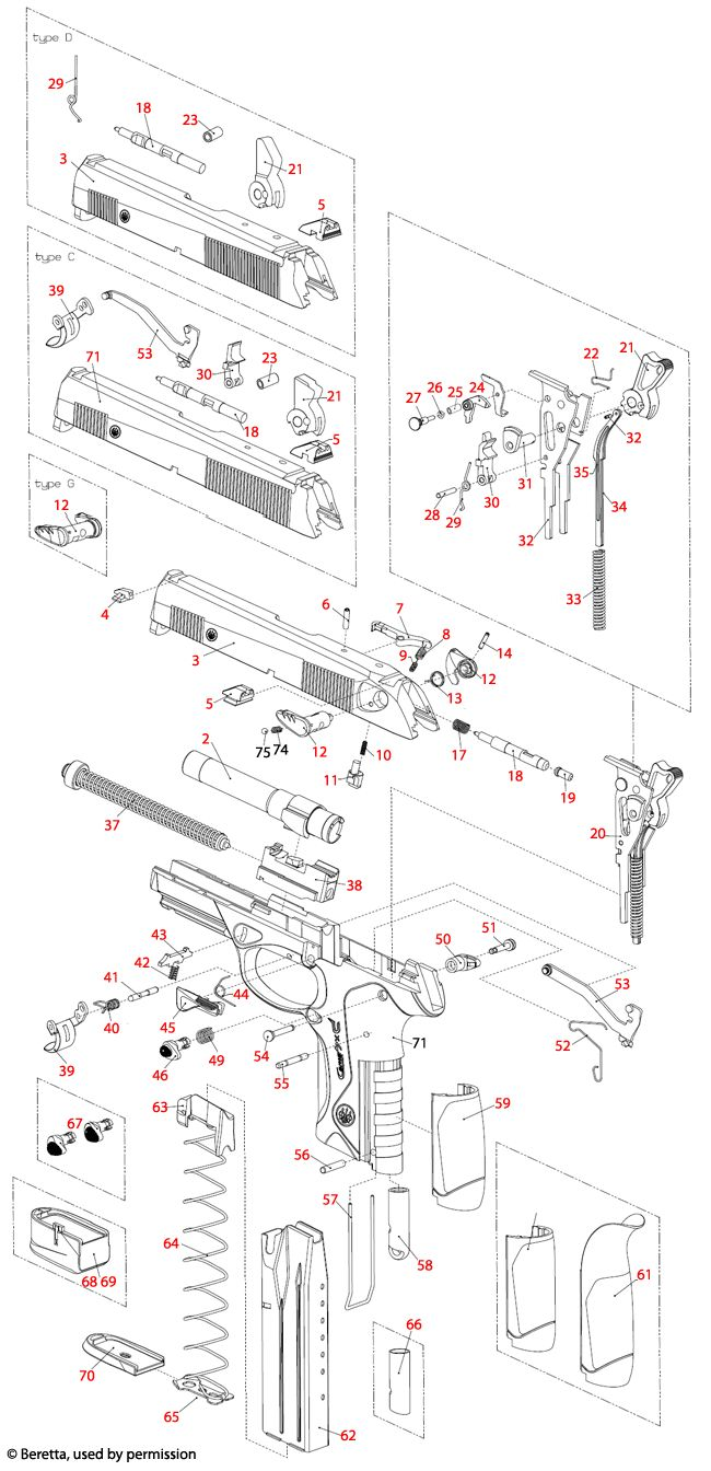 Px4 world s largest supplier of firearm accessories gun parts and gunsmithing tools brownells beretta pinterest guns weapons and survival