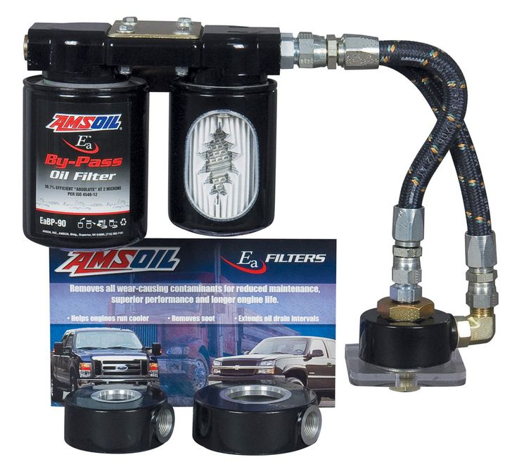 AMSOIL BMK-27 GM 6.6L Dual Remote Bypass System