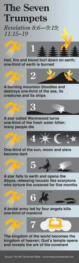 #5-A star falls to Earth, obviously they didn't know how big stars are .