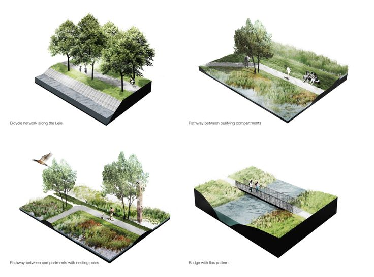 DELVA Landscape Architects