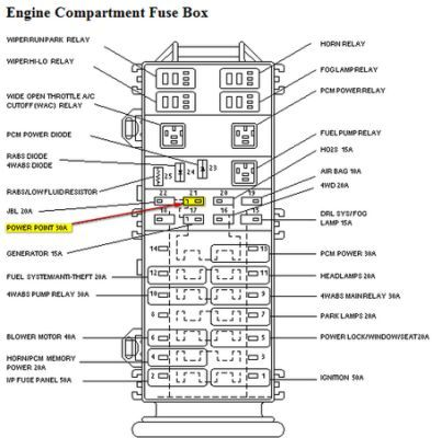 Ford Ranger Fuse Box Diagram, 2010 Ford ranger, Ford