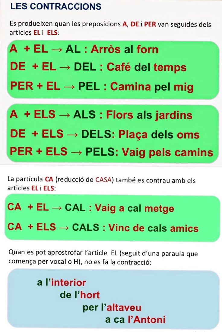 Catalan Contractions