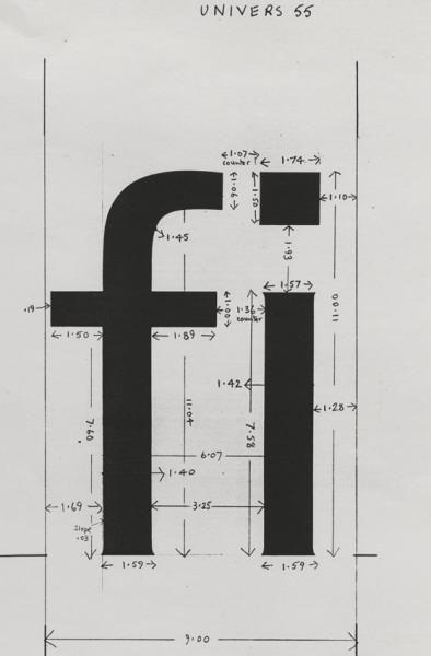 fi-Schrift/Typografie