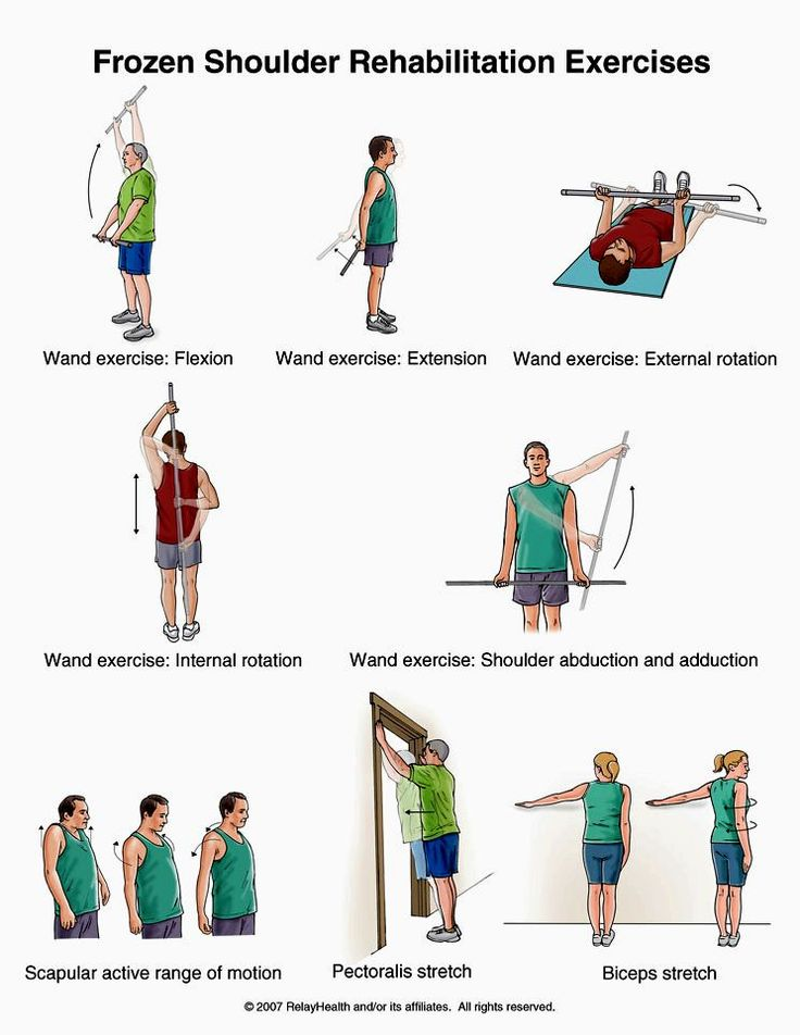 frozen shoulder pain exercises