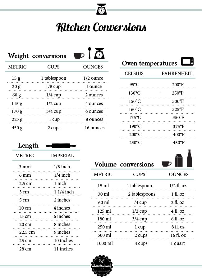 18 best images about conversion charts on pinterest cooking back to basics and candy making - Table de conversion cuisine ...