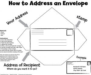 Teaching Students How to Address an Envelope - Pinned by @PediaStaff – Please visit ht.ly/63sNt for all (hundreds of) our pediatric therapy pins
