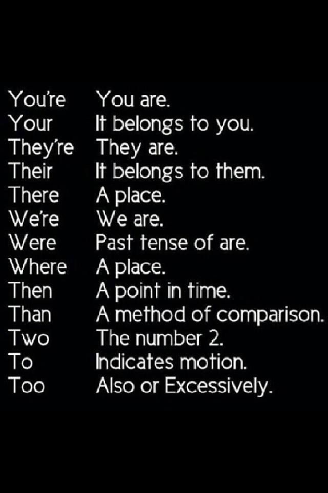191 best ELA - Sentences\/Word Choice\/Synonyms\/Antonyms\/Dictionary - synonym for presume