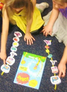 Story re telling rope. Such a great idea to prompt students to look for characters setting etc when re telling stories.