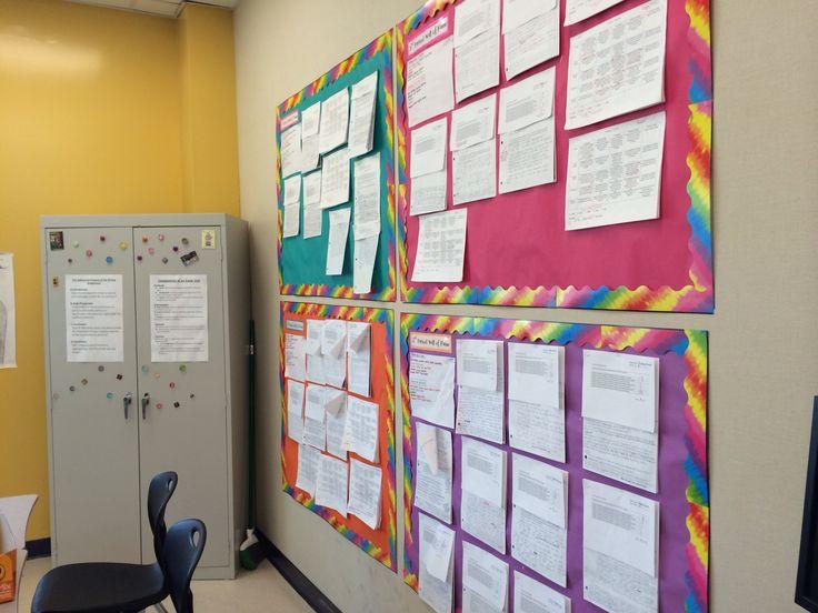 Jr High Classroom Decorating Ideas : Ideas for high school english classrooms bulletin boards