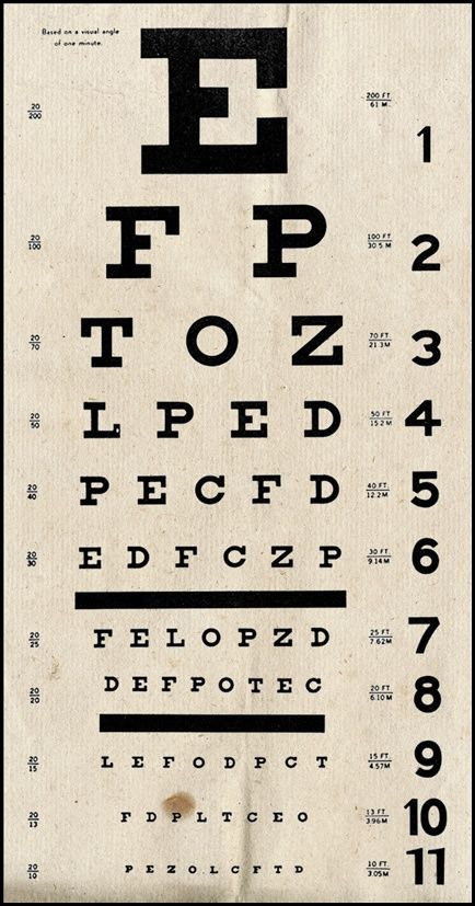 vintage eye charts. i will always love these.