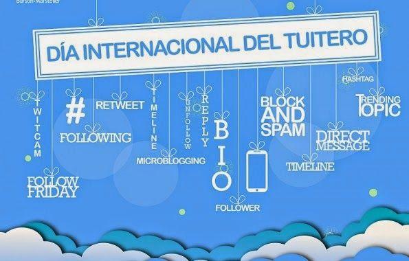 Hoy es el Día de los Tuiteros ¡Feliz día! | RevoluTegPlus
