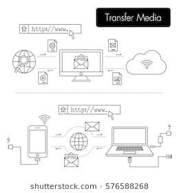Electronic device send more file to other device and back up to cloud . technological banner . outline style .