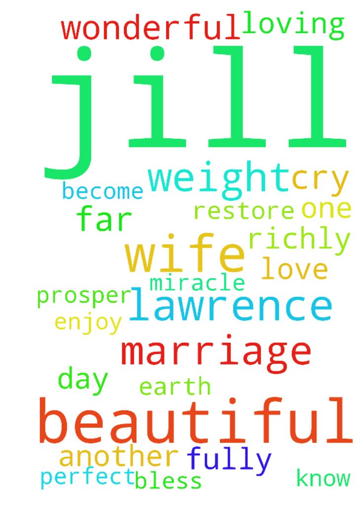 I thank you for the wonderful plans to prosper our marriage -  Dear Lord Father God, I thank you for the wonderful plans to prosper our marriage and all aspects of our life, Amen Father, I cry out to you, I thank you, I reach out to you in this prayer for as you know my Beautiful Wife Jill is still too much under weight; Father Jill only weighs about 6 stone, this far far too light, and since the deathof our cat and the death of her uncle, Jills immune system shut down and caused her to lose…
