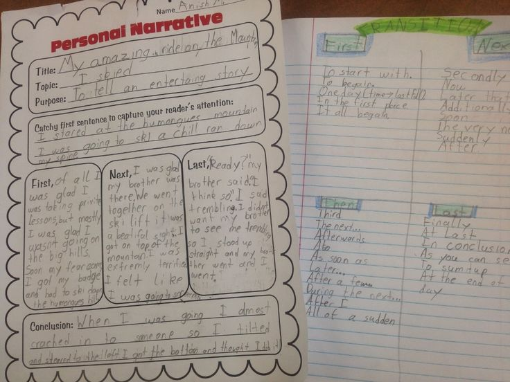Help young writers organize their thoughts to focus on the