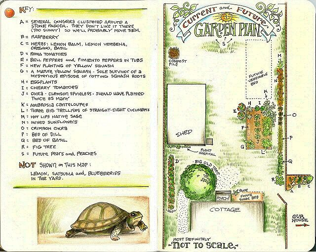 Most successful gardens start with a good plan. Here is one example. It's fine to make it simpler if you are not an artist. You'll also find many tips on how to make good use of a garden journal. Morgan Plays In The Dirt: Keeping a Garden Journal