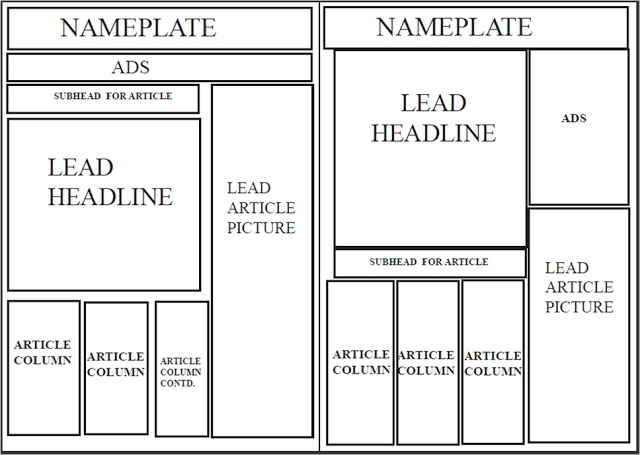 16 best images about Newspaper template – Newspaper Layout Template