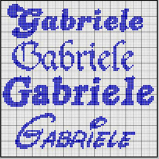 Gabriele Forum