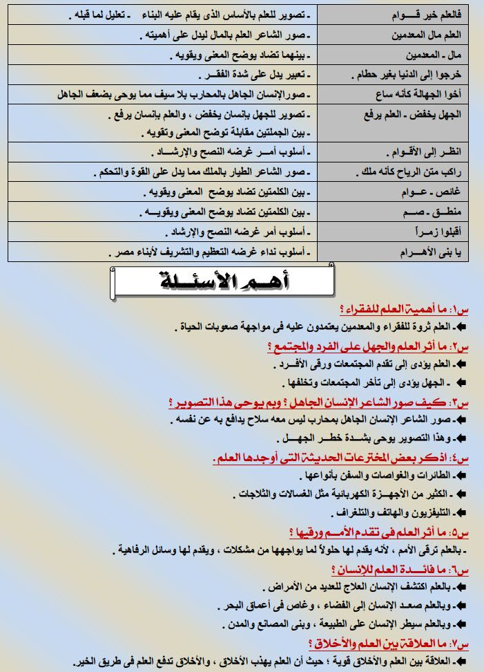 مراجعة لغة عربية للصف الثالث الإعدادي الترم الأول Tiy Exam