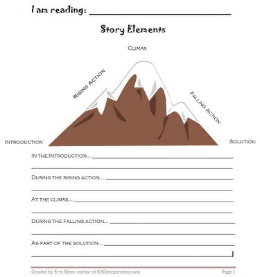 79 best Story Maps images on Pinterest Graphic organizers - story map template