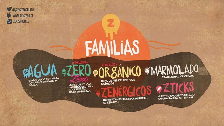 Our families Las familias