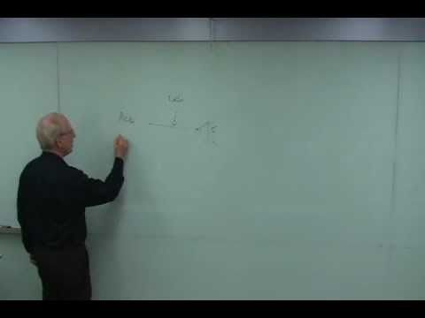 Stephen Krashen on the difference between language acquisition and language learning