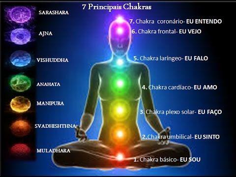 TRÊS PONTAS PARA SEMPRE: Equilibrando os 7 chakras em 7 minutos