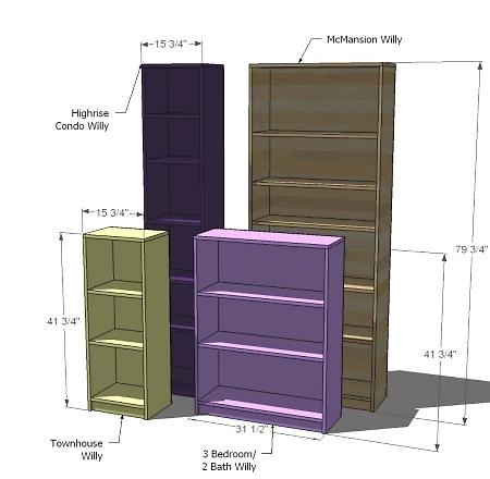 Simple Bookcase Plans Ikea Billy Bookcase Knock Offs