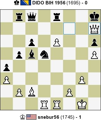 snebur56 vs DIDO BIH 1956 - 1:0 - InstantChess.com: Classic Chess, 15 min + 0 sec, Rated Game, C60 Ruy Lopez: Cozio defence, Black checkmated