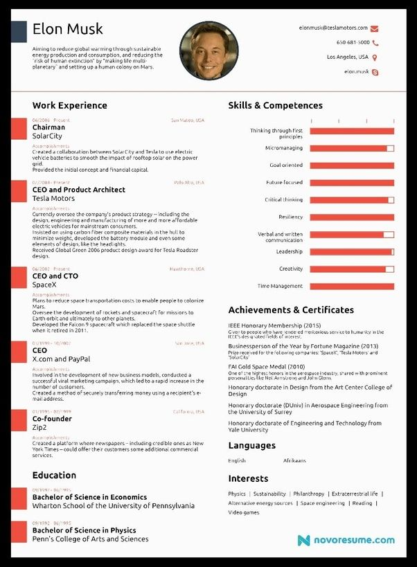 What Should A Freshers Resume Cv Look Like Quora Awesome What Should A Freshers Resume Cv Look Resume Template Job Resume Template Cover Letter For Resume