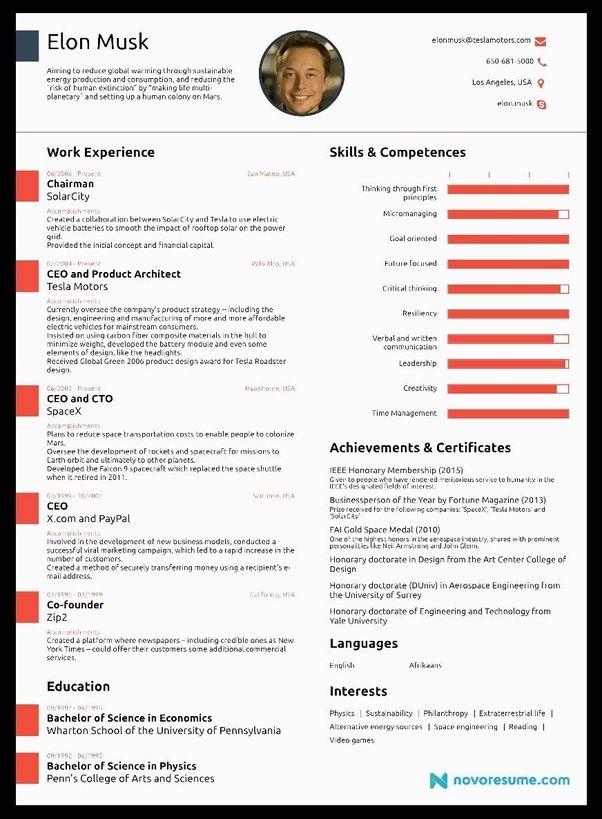 Pin By Ozden Karakas On Cv In 2020 Resume Template Job Resume Template Cover Letter For Resume