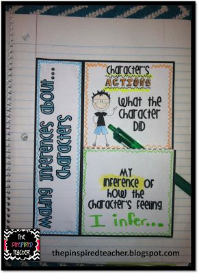 Easy interactive pieces for your readers notebook!   Click here to read more about interactive reading notebooks! http://thepinspiredteacher.blogspot.com/2013/08/rivet-rivet-do-you-rivet-teaching-note.html