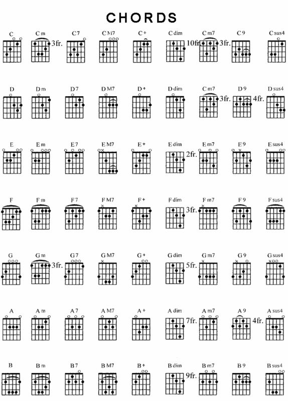 9 best images about guitar and ukelele stuff – Basic Guitar Chord Chart
