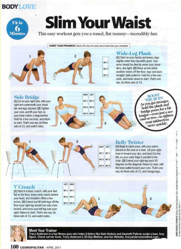 Slim Your Waist; Tracy Anderson Method in Cosmopolitan; Fit in 6 minutes column