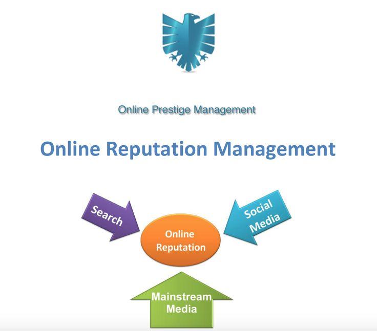 22 best Online Reputation Management Proposal images on Pinterest - management proposal