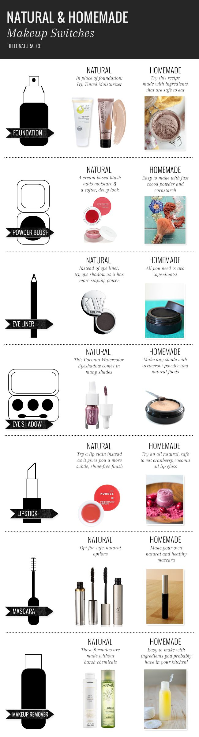 7 Natural   Homemade Makeup Switches | http://hellonatural.co/7-natural-homemade-makeup-switches/