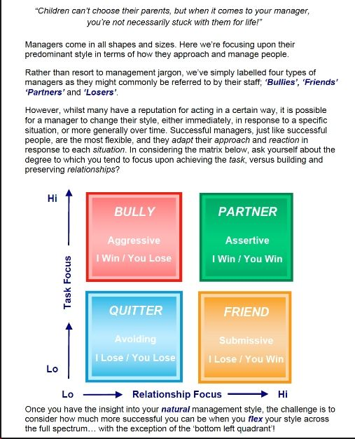 exploring the relationship of emotional intelligence and conflict management styles