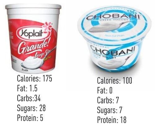 Yogurt, who knew!