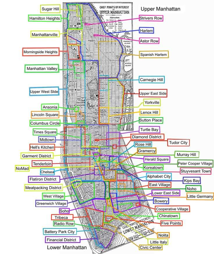 The neighbourhoods of Manhattan