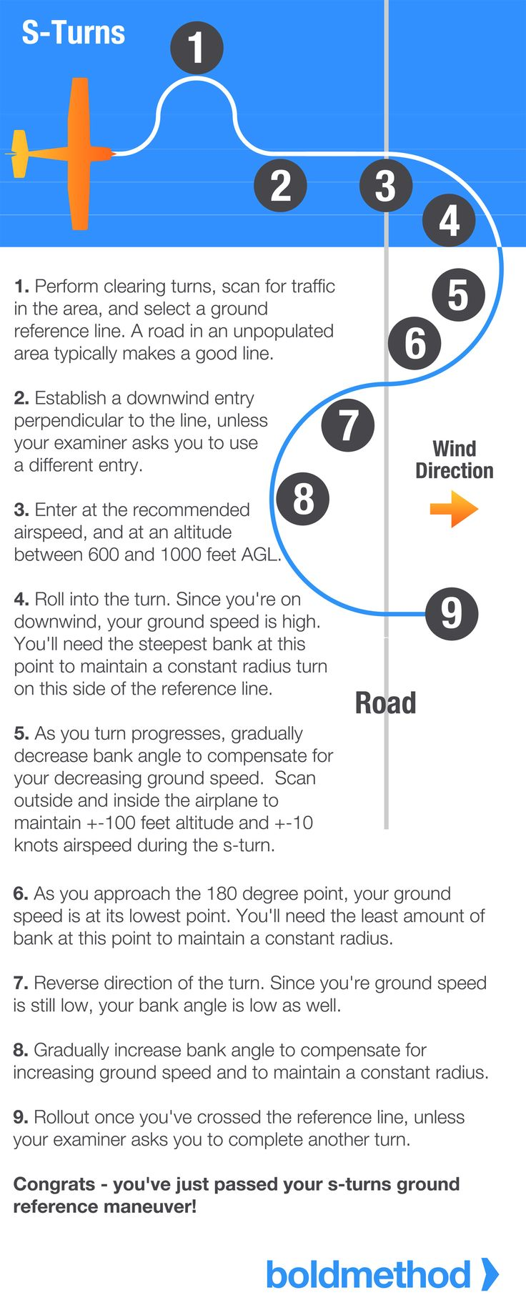 S-Turns Infographic: PTS Standards and Tactics via BoldMethod