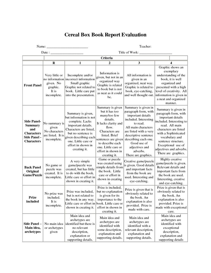 Cereal Box Book Report Template book report form to go with any