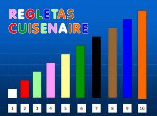 Actividades para Educación Infantil: Jugamos con las Regletas Cuisenaire