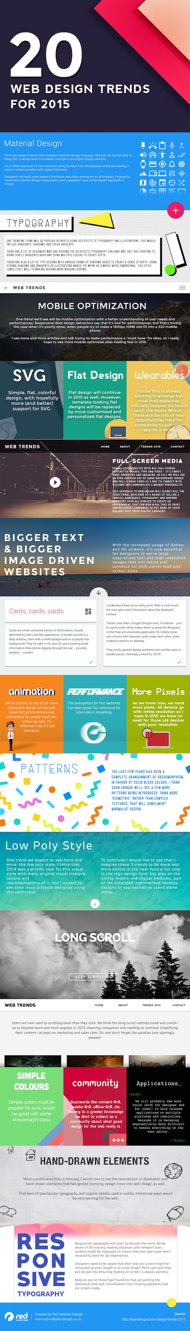 [Design] 20 tendances Web design pour 2015, Polaroid s'associe à Blipfoto…