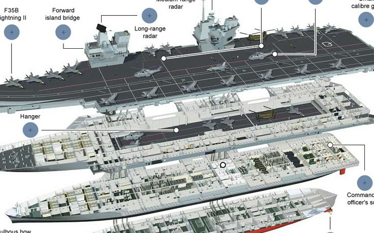 US Navy escoltas hmy britannia