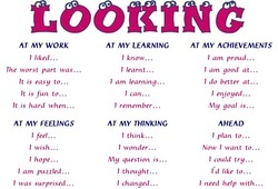 Its so important to teach kids to do this!  Looking at My Learning reflection tool (word doc)