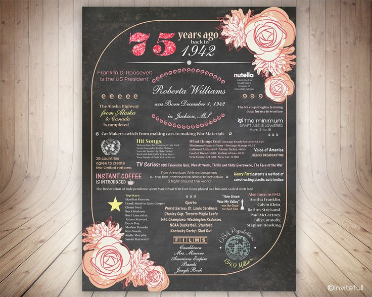75th Birthday Gift, Personalized 1942 Birthday Sign, Chalkboard Sign 1942 USA events, 75th Birthday Party, 75th Birthday Decorations by invitefull on Etsy