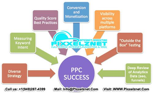 https://flic.kr/p/VdVeEV | Pay Per Click Advertising Agency | PPC Management Services India | We provide #PPCServicesinIndia, USA, and Canada, Pixxelznet is a trusted #PPCAgency helps to target genuine audience through their #PPCadvertising. www.pixxelznet.com/pay-per-click-campaign/ #PayPerClickAdvertisingAgency #PPCManagementServicesIndia #PPC # #PPCAgencyindia Company: - Pixxelznet Name: - Vikram Rout Phone: - +91 9910373030 Email: - info@pixxelznet.com